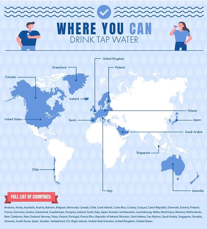 conseils hygiène voyage : carte eau consommable