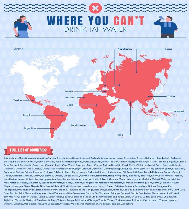 conseils hygiène voyage : carte eau non consommable